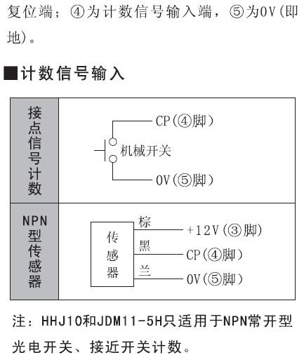 工作电源:dc24v;ac24v,220v  工作模式:加法计数  计数速度:高频1000