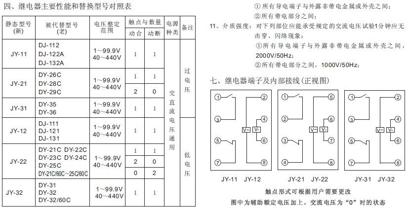 jwy-10系列无源静态电压继电器-浙江阿继电气有限公司